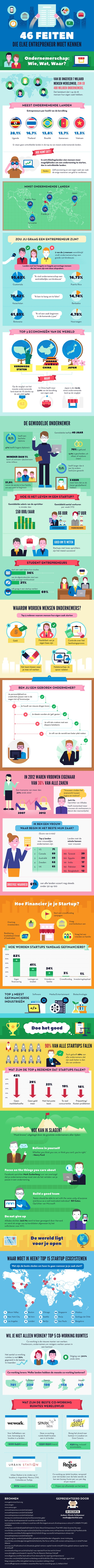 46 entrepreneur-1208